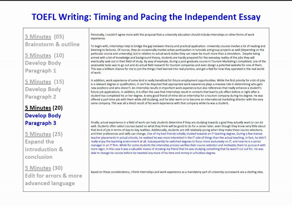order of essay writing