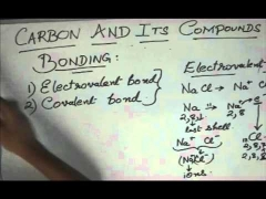 Carbon & its compounds, Lecture 1, Class 10, (Bonding) Chemistry