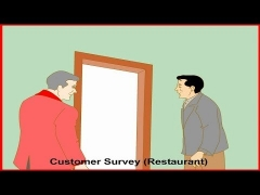 Customer Survey(Restaurant) || Kids English Learning Videos