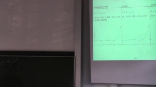 Advanced Mathematics for Engineers Lecture No. 18