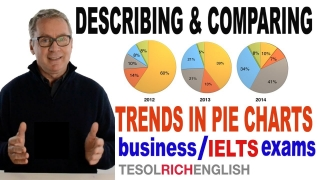 Learn English - Describe and compare trends in PIE CHARTS - IELTS, Cambridge BEC Exams
