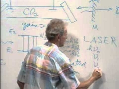 Physics 111: Carbon Dioxide Laser (CO2)