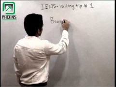 IELTS Writing Tip # 1 in Urdu/Hindi by Canada Qualified