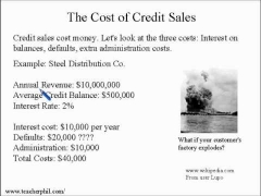 5. Business and Finance: Credit Sales, Credit Policies Learn English