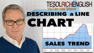 Learn Business English - describing trends in a line chart - IELTS -