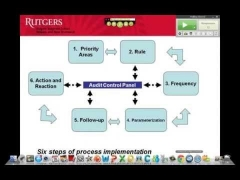 Information Technology: Lecture 6 Part 1-2 (6/26/14)