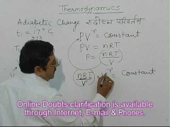 Thermodynamics lectures, For class-XI, Physics, IIT-JEE, AIPMT, NEET, AIIMS