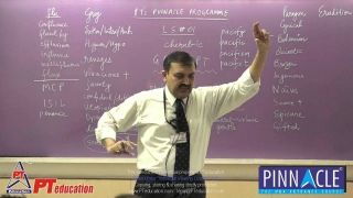 Vocabulary Development session - MBA Entrance Prep | For Everyone