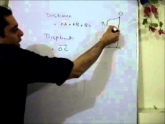 Applied Mathematics- Distance and Displacement-pakistan 2013-urdu physics-lectures in urdu