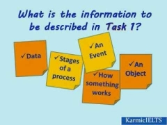 What is Writing task 1 and 2 IELTS?