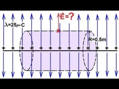 Physics - Gauss's Law (1 of 11) Line Charge
