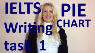 IELTS A.Writing Task 1: PIE-CHART TIPS- english video