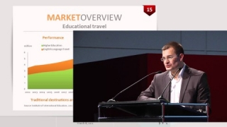 ITB 2012 - The Next Big Thing In Youth Travel - Presentation