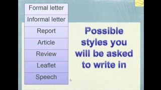 WJEC GCSE English Language Unit 2 introduction and exam tips