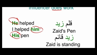 Arabic Grammar: Lesson 9; I'rab (Inflection and Last vowels)