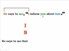 Learning English : Indirect Speech.flv