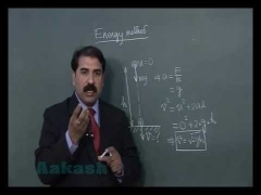 Class 11-Physics-Work, Energy and Power-IIT-JEE Lectures