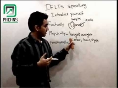 IELTS Speaking: Introduce yourself in Urdu/Hindi by Canada Qualified