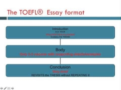 TOEFL Writing Skills Preparation 2: Writing the Introduction