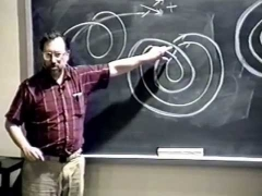LSU Mathematics Porcelli Lectures 1995: Louis H. Kauffman, Lecture 2