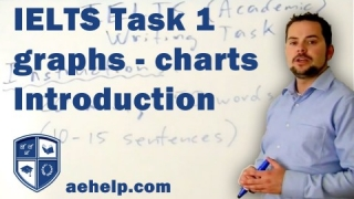 Part 1 IELTS Writing Task 1 Introduction