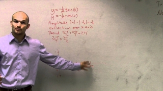 Pre-Calculus - Graphing Secant y = -1/2 sec(x) - Free math lesson
