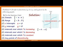 Math 140 Section 2.2 : Graphing Functions - Exerci