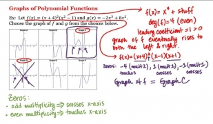 Math 1A/1B. Pre-Calculus: Graphs of Polynomial Functions