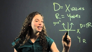 Lessons on How to Find the Domain & Range in Calculus : Math Concepts
