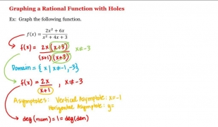 Math 1A/1B. Pre-Calculus: Graphing a Rational Function with Holes