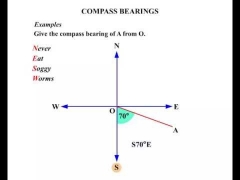 4247 - Compass Bearings