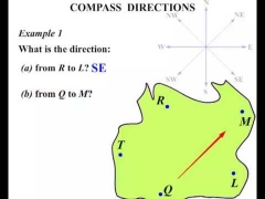 5th Grade: Compass Directions I